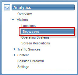 Select Analytics -> Visitors -> Browsers from the menu