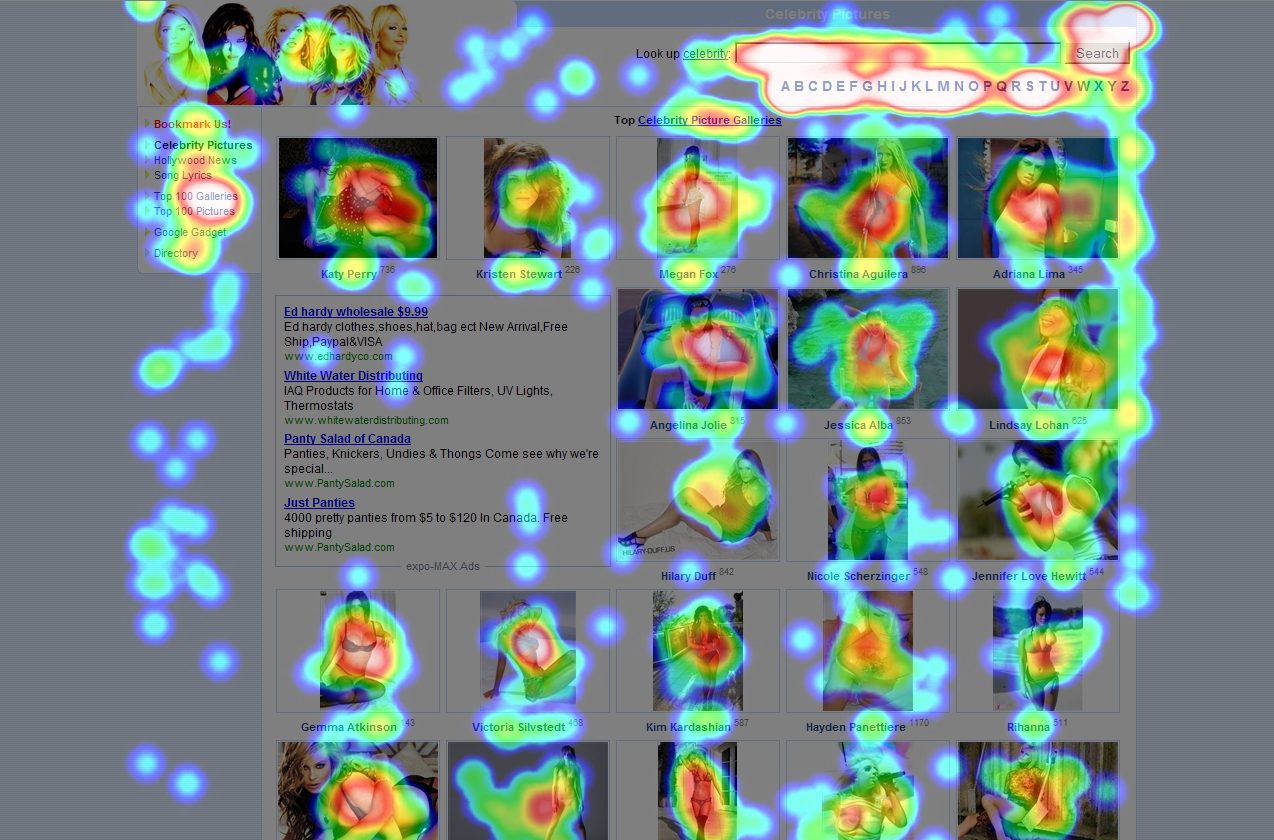 Heat Maps Heat Maps For Websites on